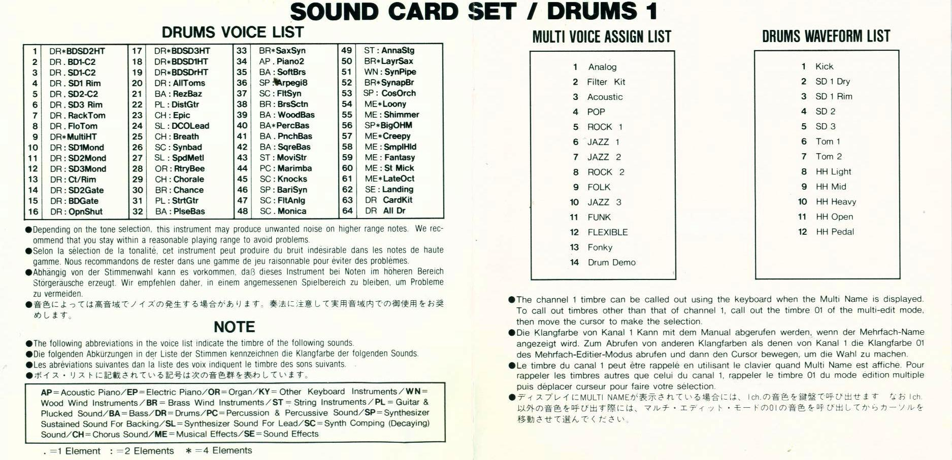 oldschooldaw com Array - index of yamaha s5502 drums 1 images rh synthmania  com